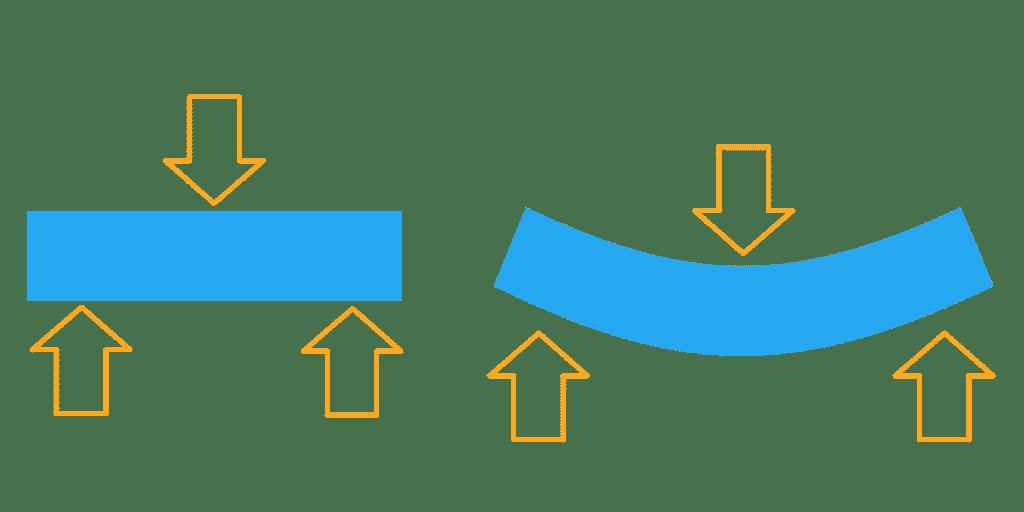 elastic-modulus