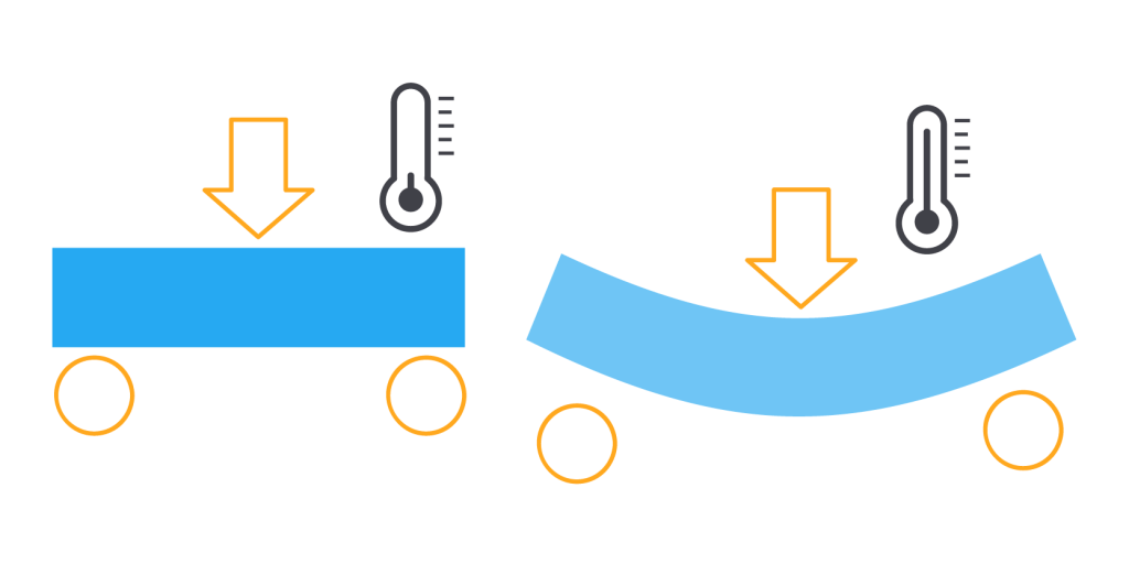 heat-deflection-temperature